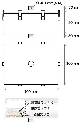 ナガサーズBOX寸法図