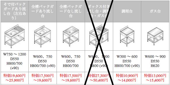 オールステンレスキッチン価格表